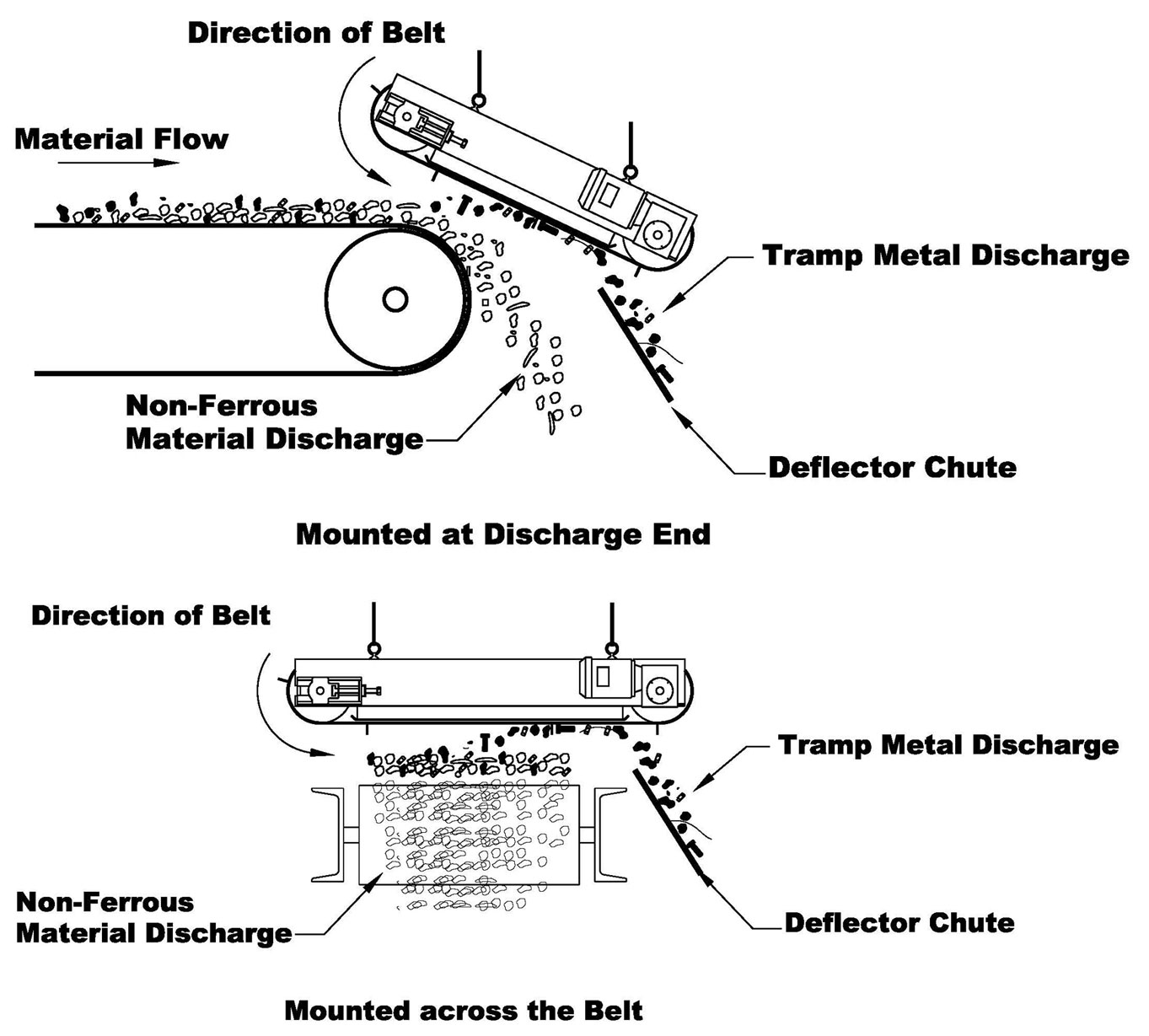 Image of Suspended Electromagnet Positions